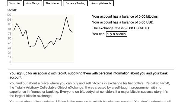 Le cours du Bitcoin, tout un poème.