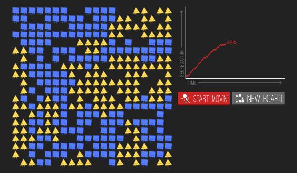 """Carrés bleus ou triangles jaunes... qu'on le veuille ou non, nous sommes tous un peu """"formistes""""."""