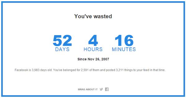 Alors, combien de temps gâché sur Facebook ?