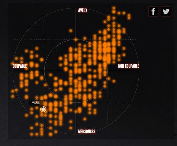 Tracking des 500 dernières parties jouées